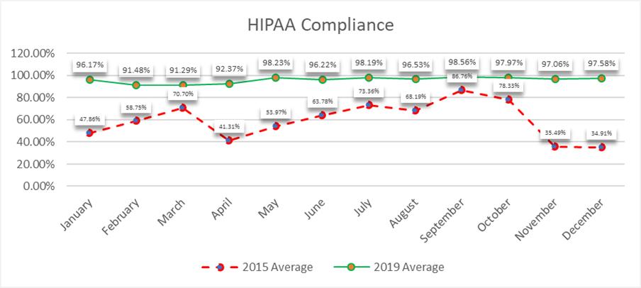 QA-Hippa-graph