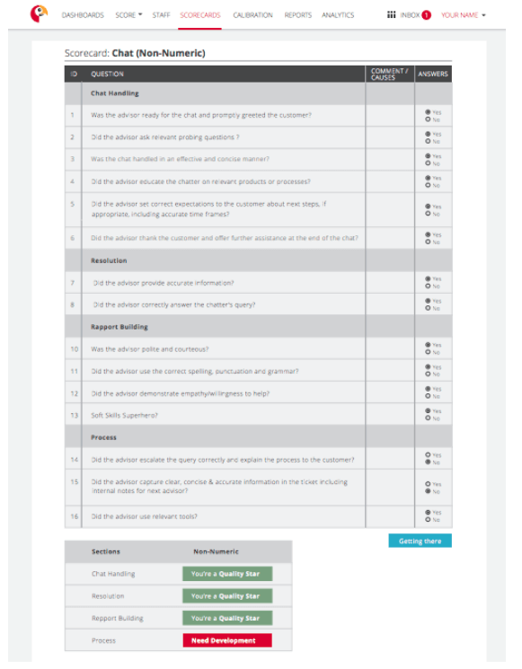 Chat QA Scorecard Template