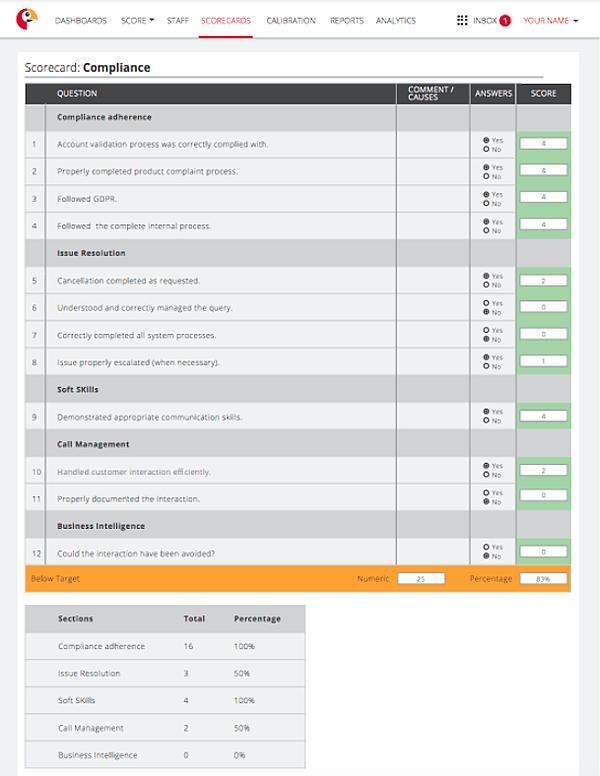 Compliance QA Scorecard Template Scorebuddy