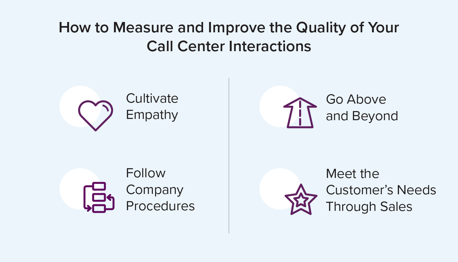 How to improve quality assurance metrics for call centers