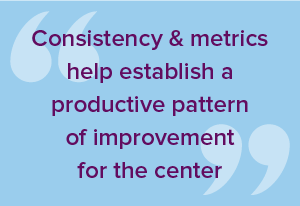 How to improve quality score in the contact center