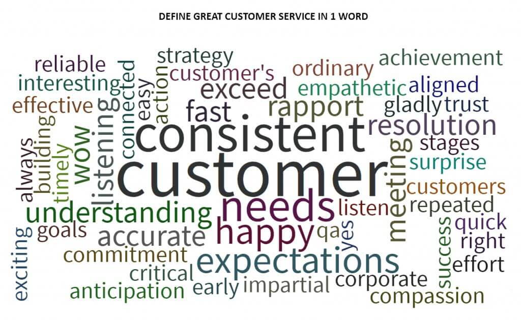 Defining a Great Customer Service Experience