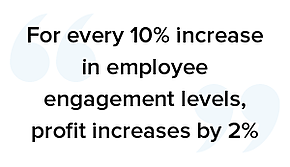 Improve call center incentive programs