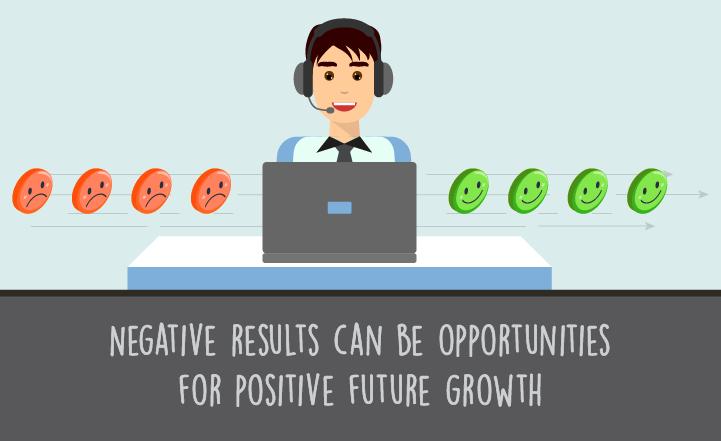 Improving Emotive CX After A Negative Scorecard