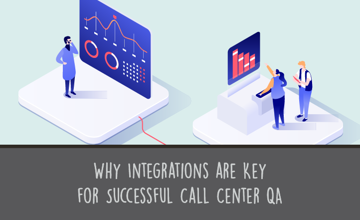 Why Integrations are Essential for Customer Service Excellence | US ScorebuddyQA