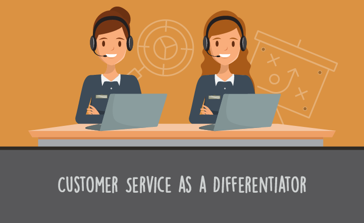 Customer Service as a Differentiator: The Call Center Guide