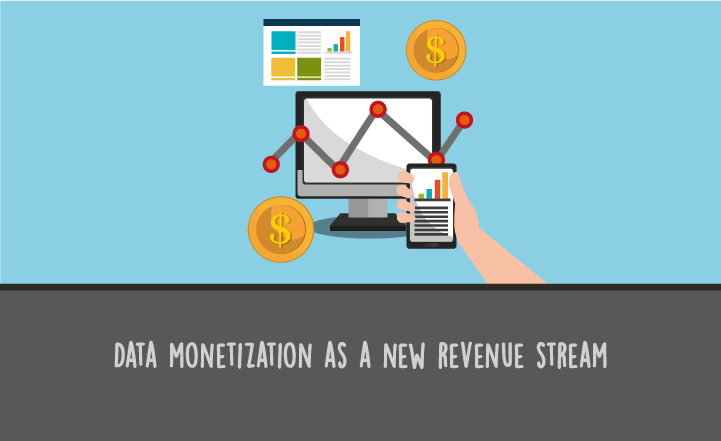 Data Monetization in the Contact Center | US ScorebuddyQA