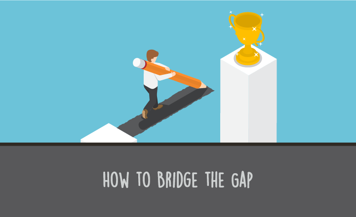 How to Match Gaps in Agent Training with Learning Opportunities
