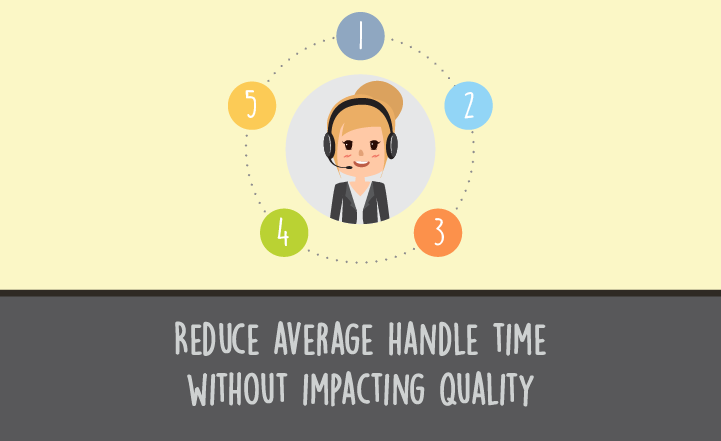 5 Tips to Boost Contact Centre Efficiency